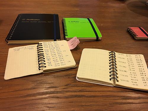 ロルバーン手帳ミニサイズ