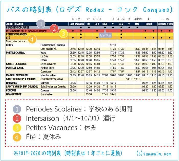 コンクのバス時刻表 2019-2020