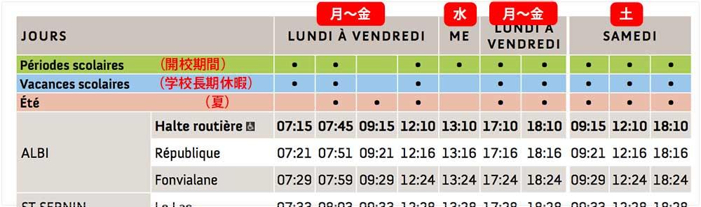 タルンバス時刻表の見方