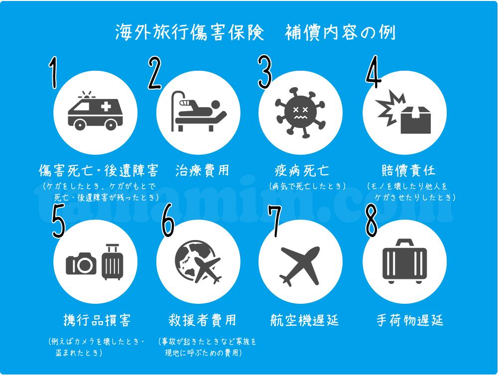 海外旅行傷害保険補償内容