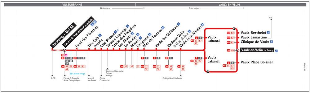 リヨン7番バス