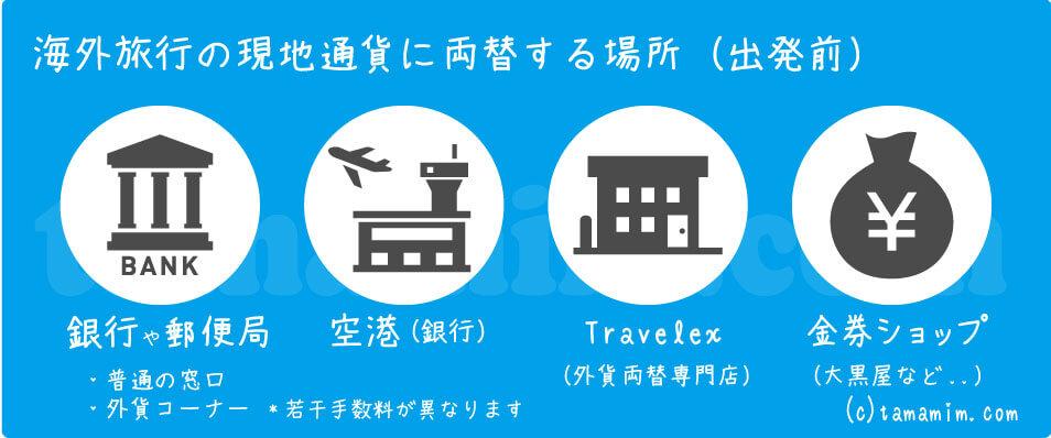 日本で両替できる場所