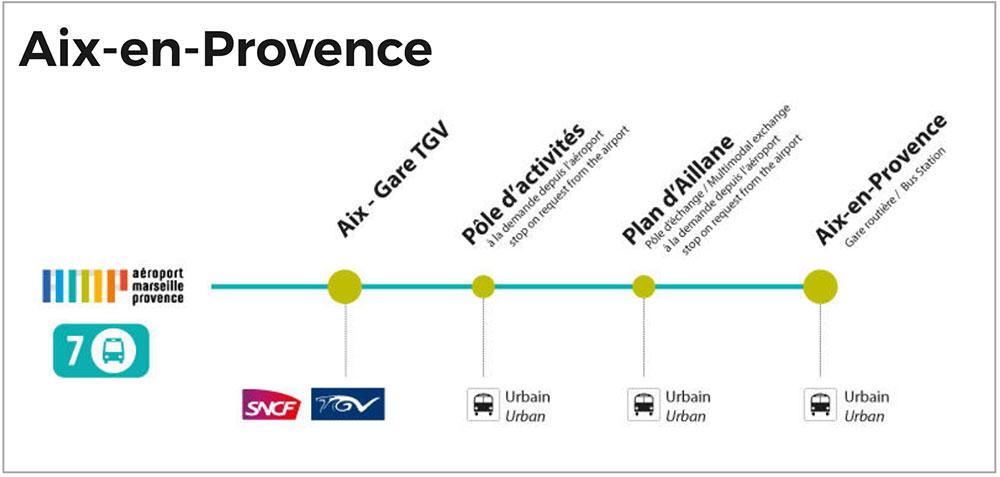 マルセイユ空港からエクスへのバスでの移動ルート