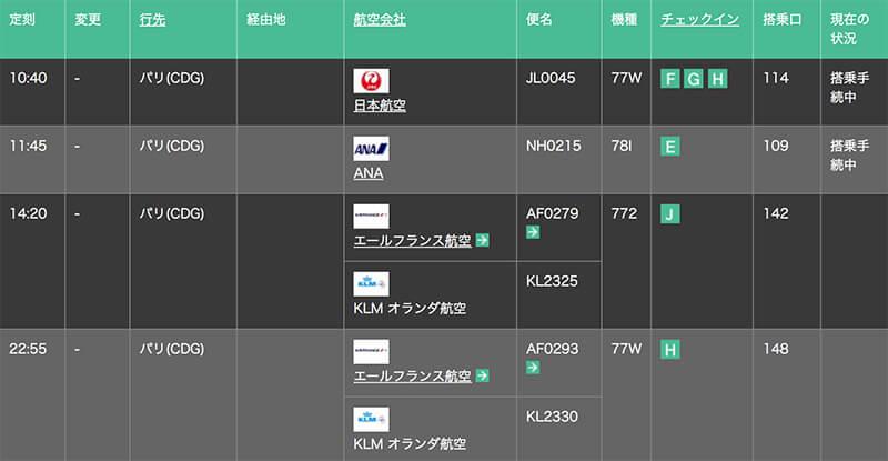 成田空港発着状況