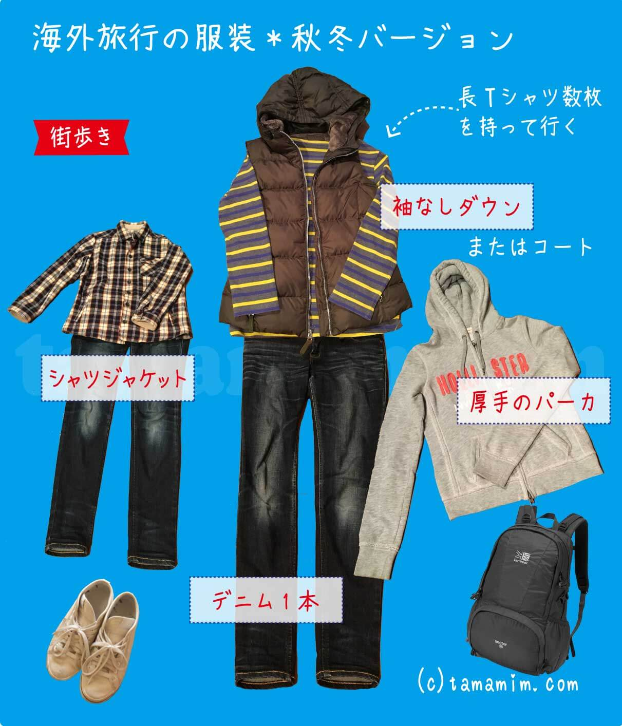 海外旅行ヨーロッパ西欧着ていく服装