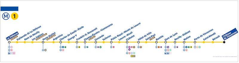 パリメトロ1番線路線