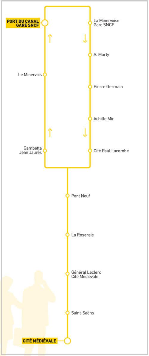 カルカッソンヌ駅からシテまで行くバス