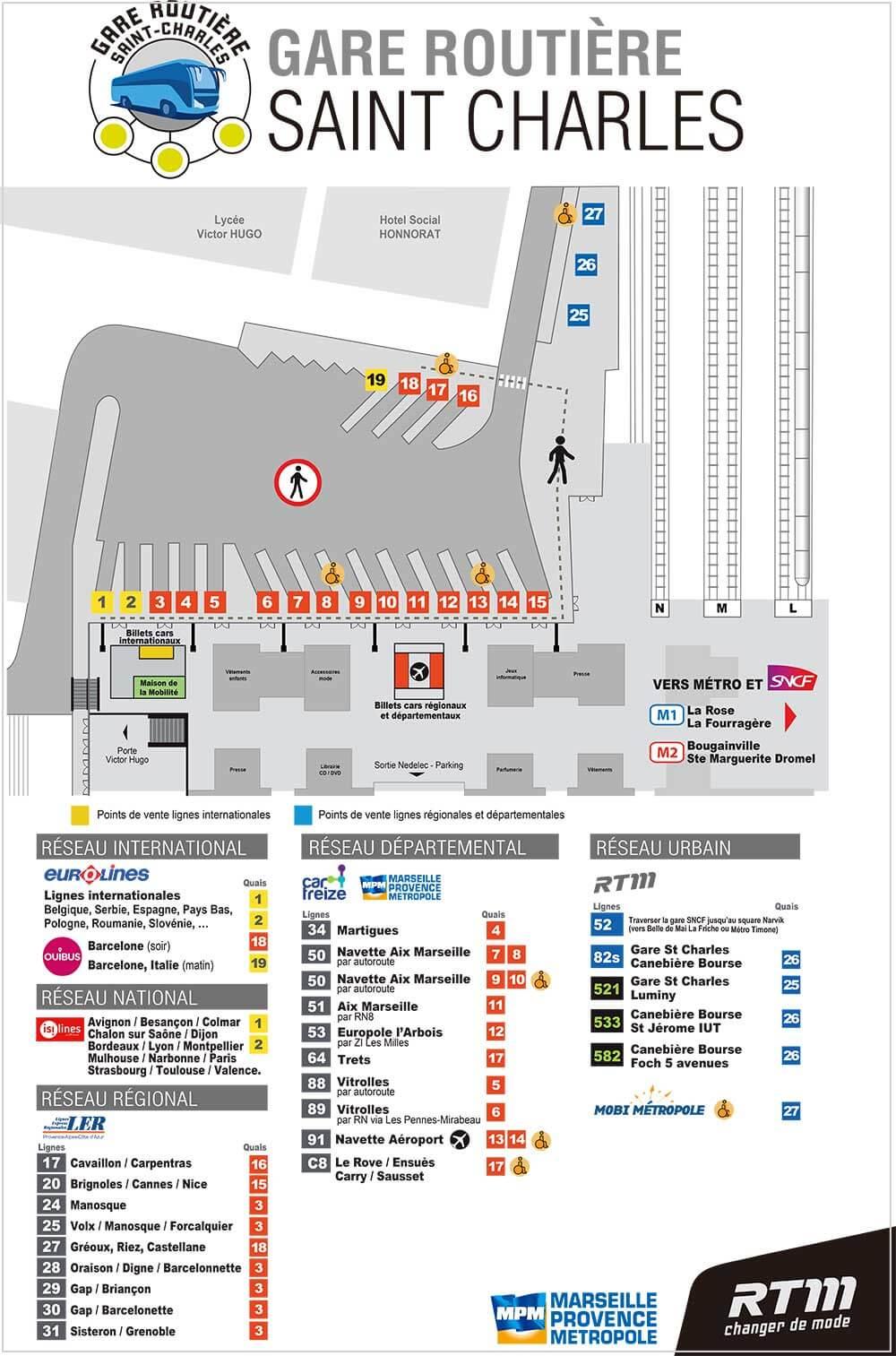 マルセイユのバスターミナル図