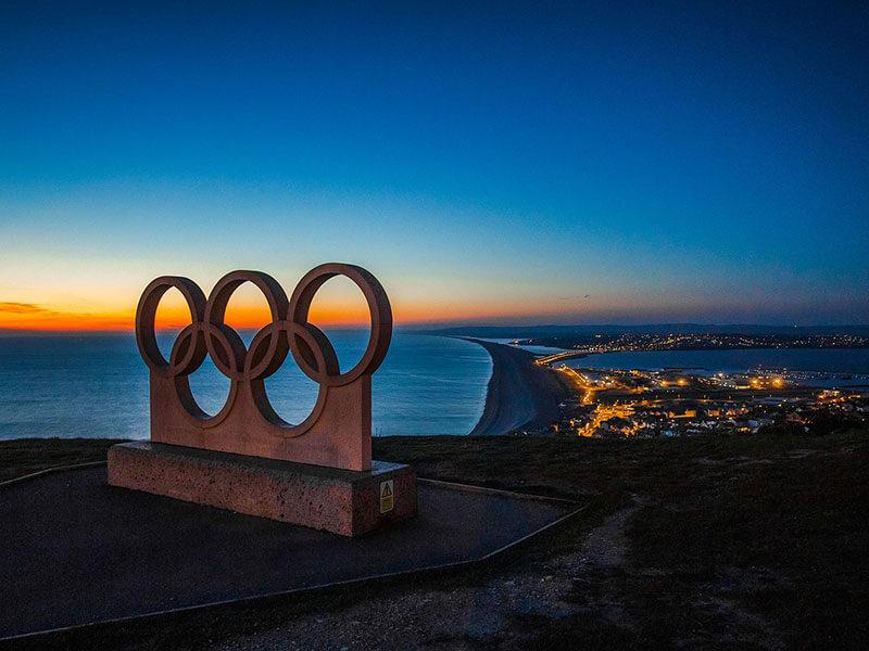2020年オリンピックの旅行状況