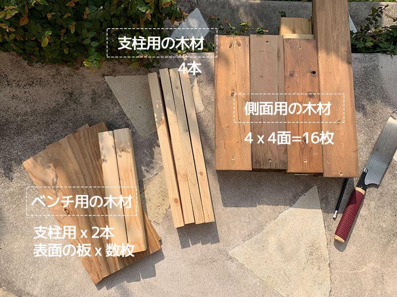 ガーデニング資材ボックスの作り方