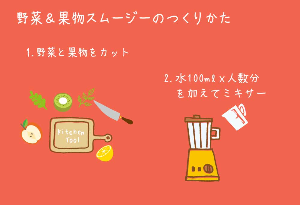 スムージーのレシピ / 作り方