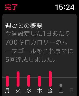 Apple Watchのアクティビティを使いこなす