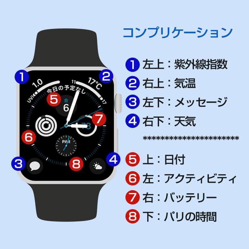 Apple Watchのコンプリケーション
